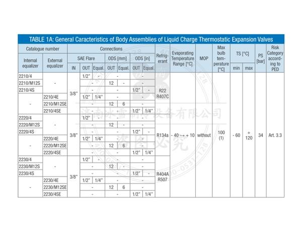 意大利卡士妥castel热力膨胀阀电子样本样册PDF选型资料下载